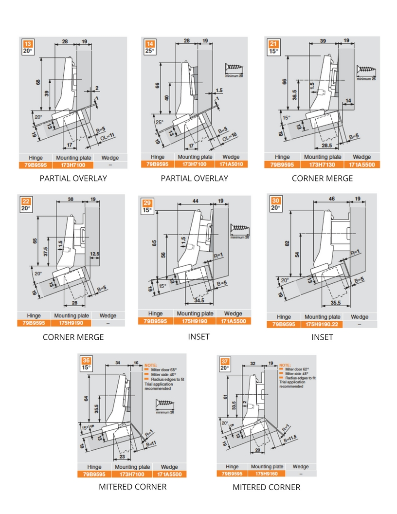 Blum Hinge Specifications