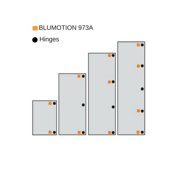 Blum 973a7000 Blumotion For Zero Protrusion Hinges