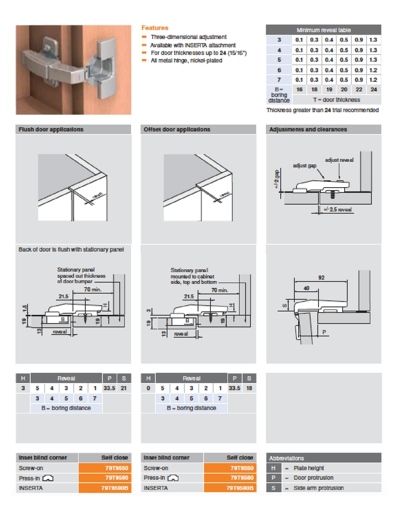 Blum Clip Top Standard Inset Blumotion Cabinet Hinge 71b3750 - Hinge overview reference chart